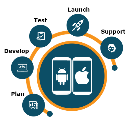Mobile-Apps-Development-Company-Dubai